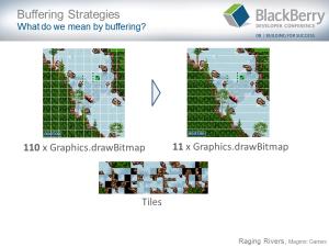 BlackBerry Games Development Challenges - Slide 4